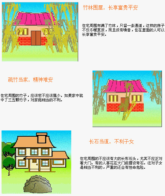别墅设计师浅谈住宅风水图解