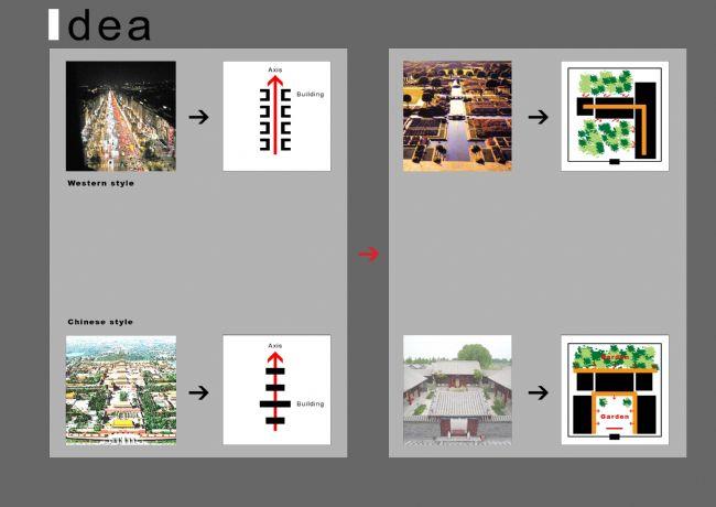 第一设计伙伴:联盟休士顿别墅建筑设计(美国)